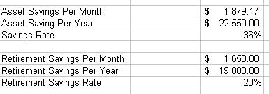 Excel Budget - Savings and Retirement Rate